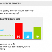 eBay Buyer Questions