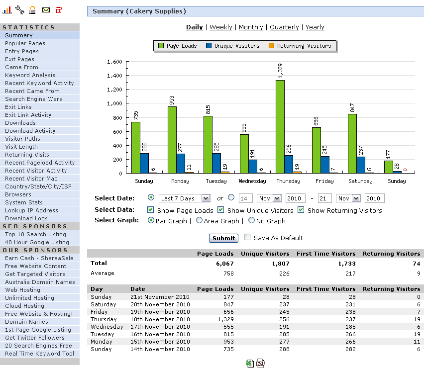 StatCounter Screen Shot