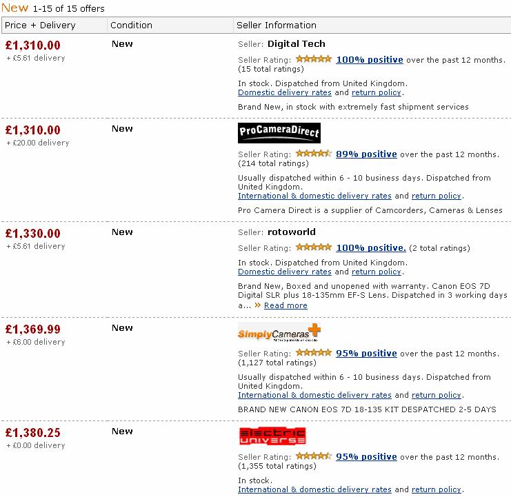 How To Win the Amazon Buy Box | Amazon Blue Buy Box |Amazon