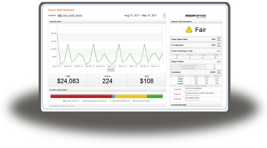 ChannelAdvisor Amazon360