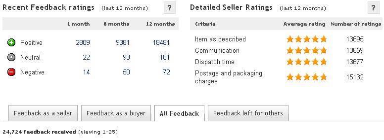 ebay-feedback-profile-1
