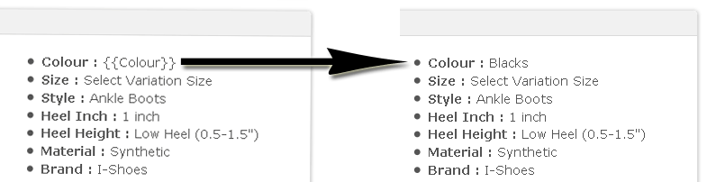 introduction to template keywords