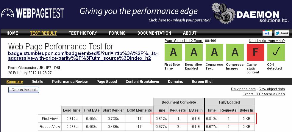 Stumbleupon Sharing Button speed test