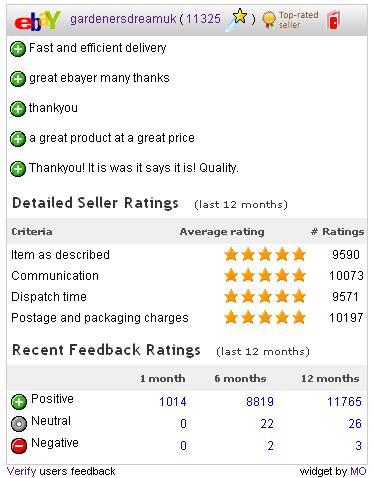 Free Ebay Report Card Widget Ebay Feedback Widget Ebay Feedback Script