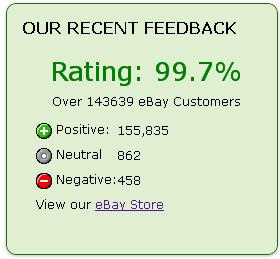Ebay Scrolling Feedback Widget Ebay Feedback Script Ebay Latest Feedback Script