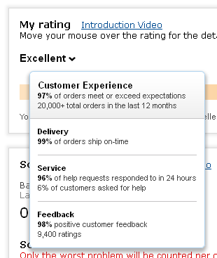 Amazon Seller Ratings - Ratings Table Flyover