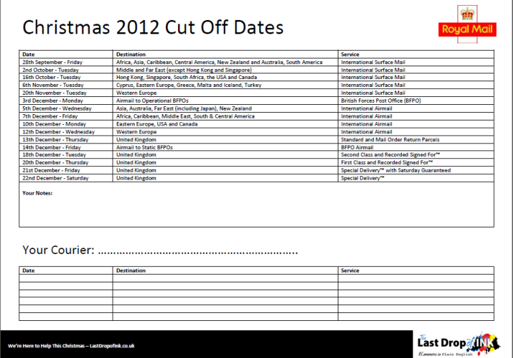 Christmas 2012 Cut off Dates 2012 Guide