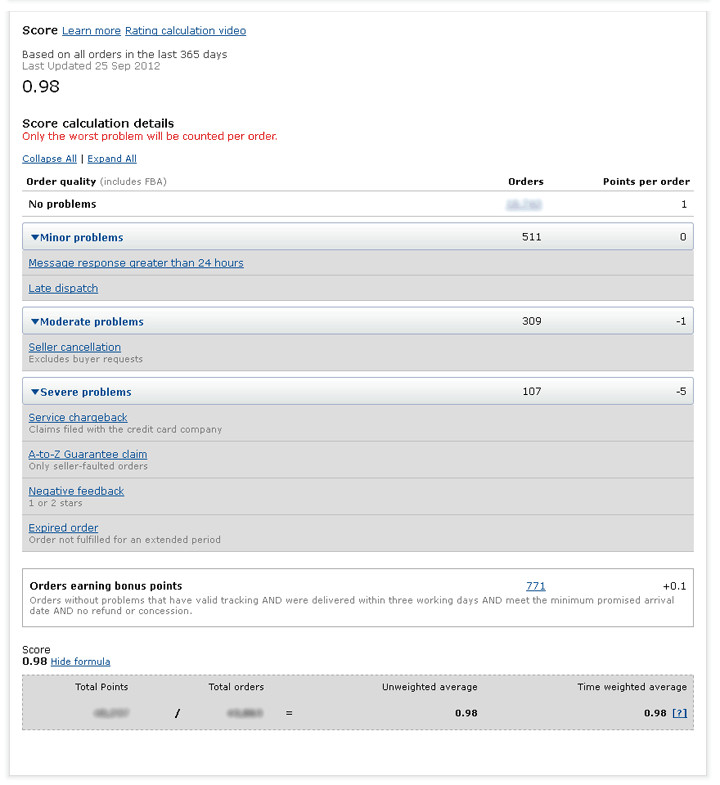 Seller Rating Score Dashboard