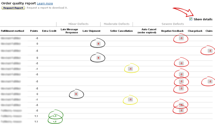 Seller Ratings Order Report Example
