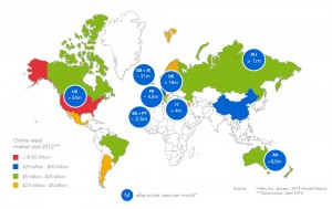eBay's worldwide potential