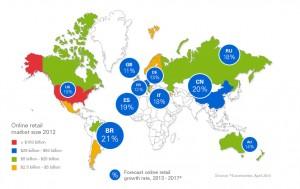 ebay_international-growth-online-reatil_uk
