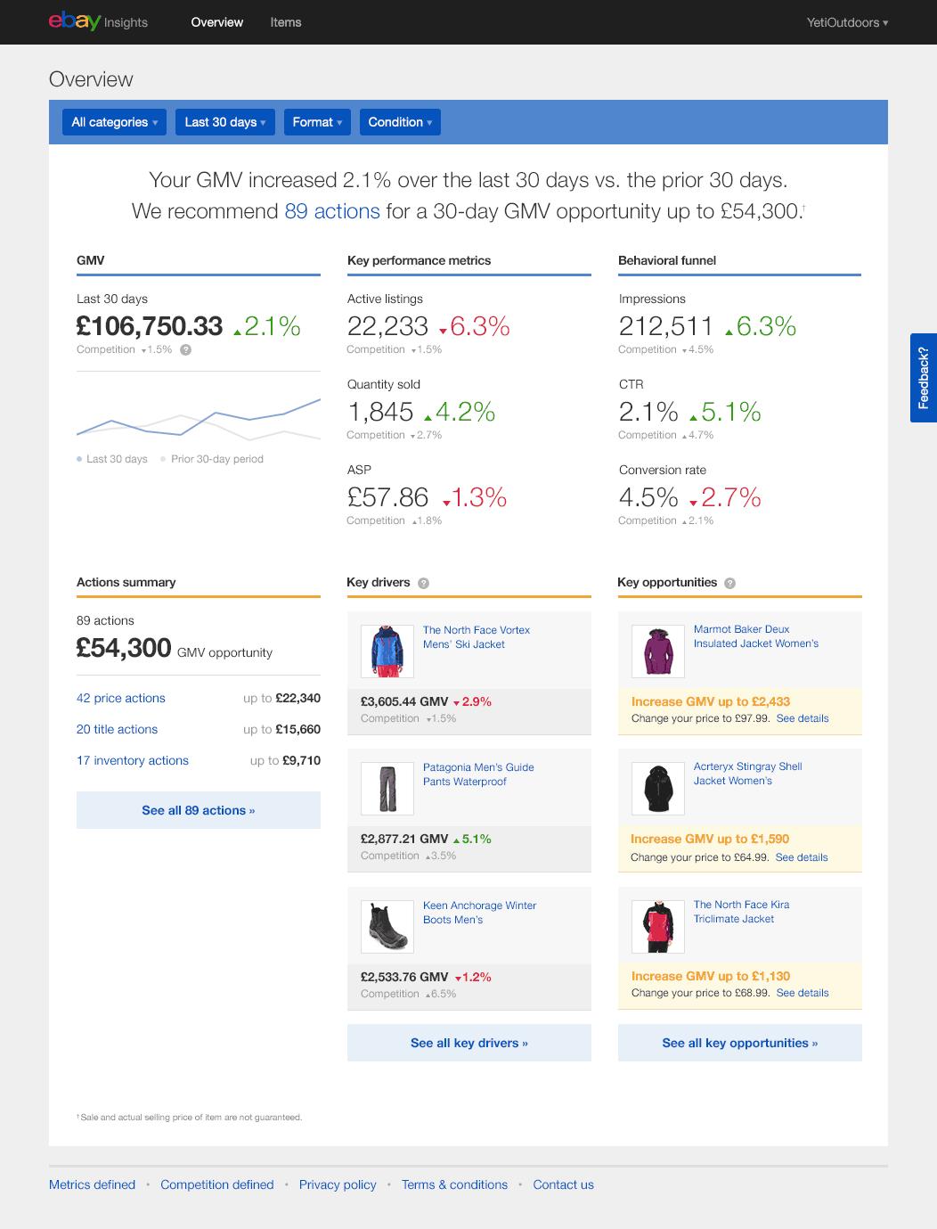 eBay Seller Insights Tool