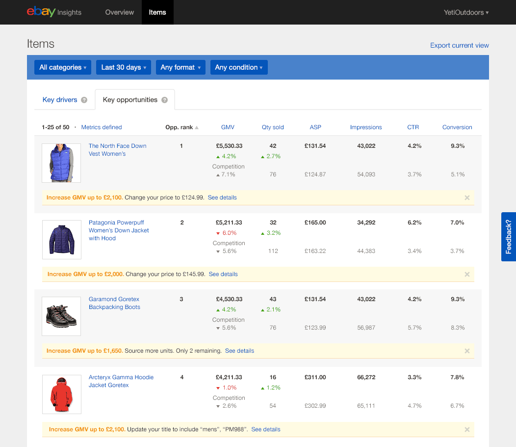 eBay Seller Insights Tool